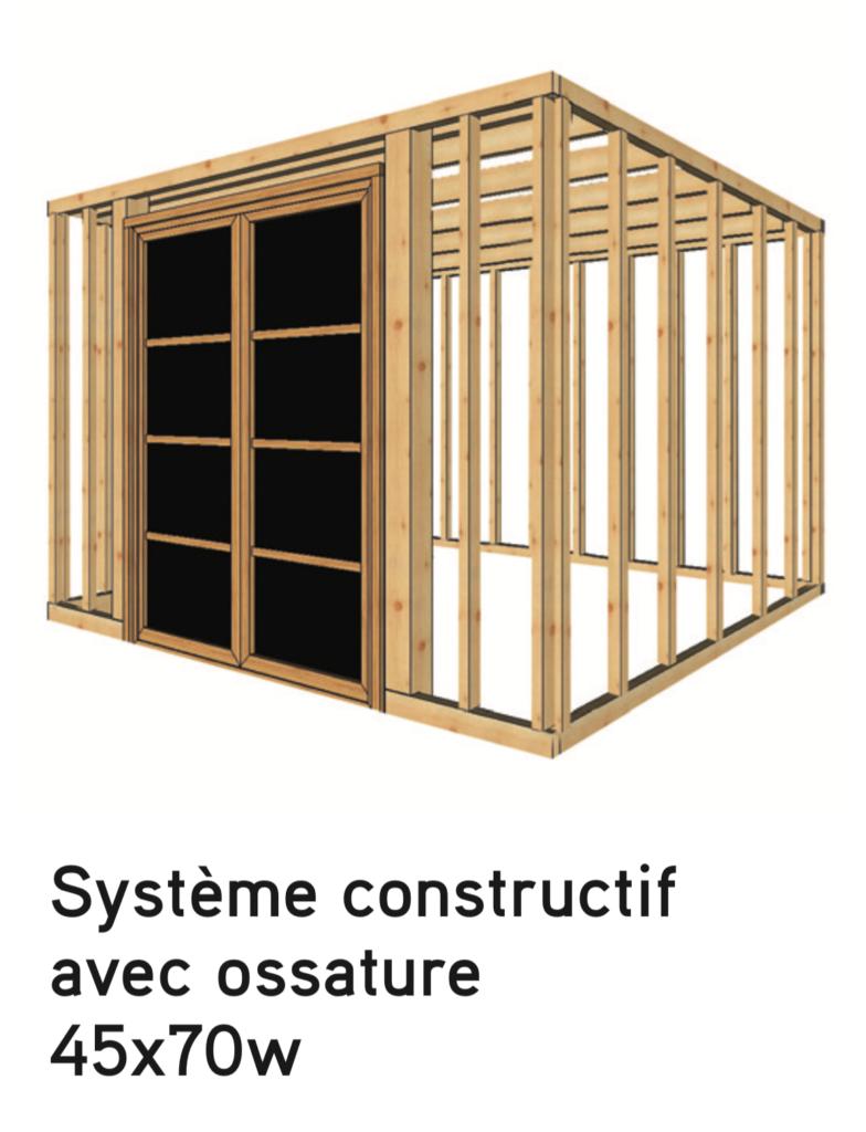 quadro Système constructif avec ossature 45x70w abris de jardin en bois