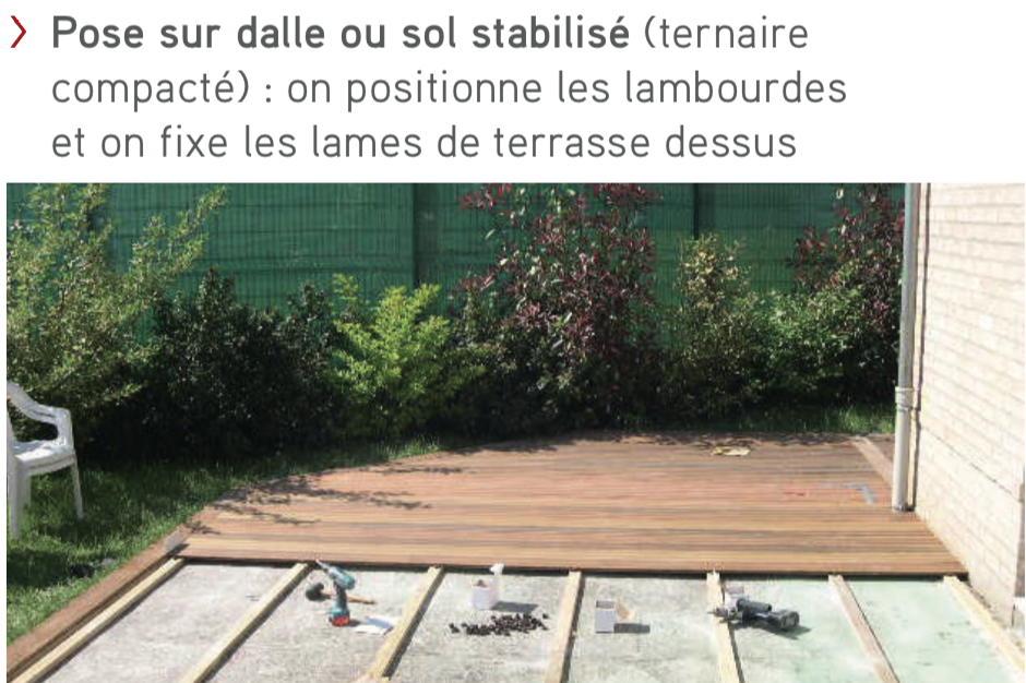Terrasse Pose sur dalle ou sol stabilisé (ternaire compacté)