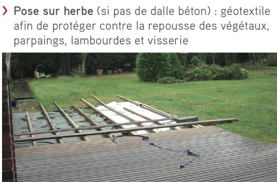 Terrasse Pose sur herbe (si pas de dalle béton)