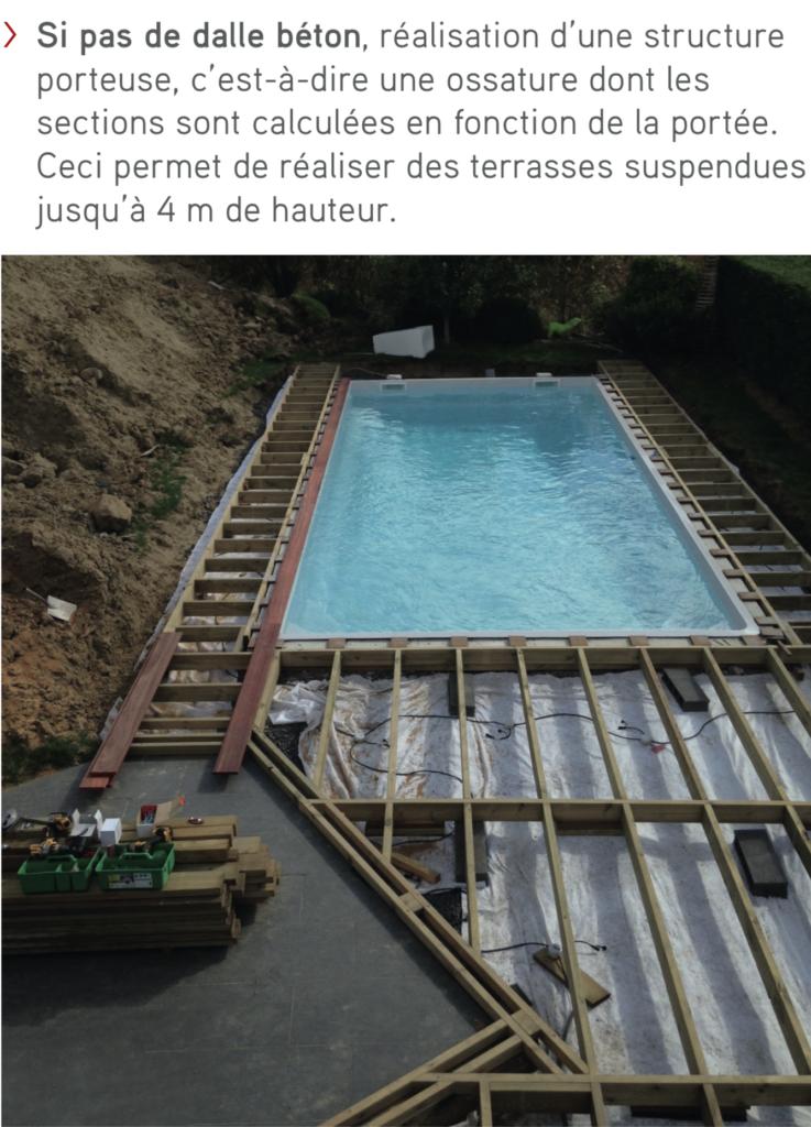Terrasse bois Si pas de dalle béton, réalisation d'une structure porteuse