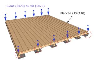 Comment fabriquer un plancher pour abri de jardin ?